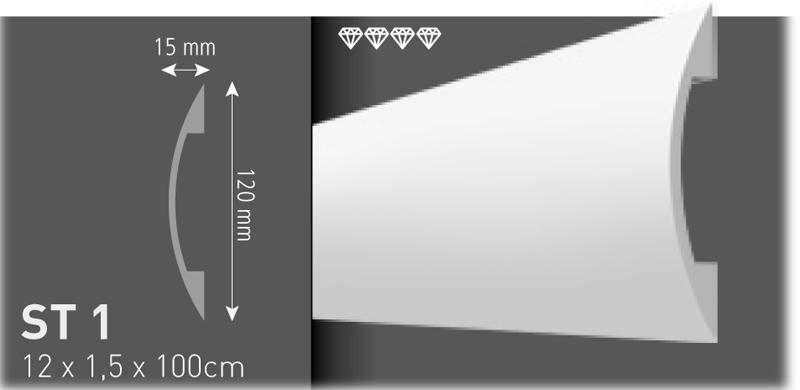 Profil mascare cabluri ST1